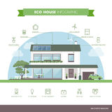 Eco house. Green eco house infographic with modern building and ecology icons set Royalty Free Stock Photos