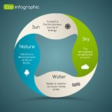 Eco infographic, diagram 4 options Photographie stock