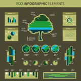Eco Infographic Elements. World Map, Information Graphics and Other Various Eco Infographic Elements - Illustration in freely scalable and editable vector format Stock Images