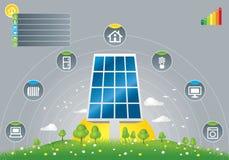 Eco solpaneler för hus Vektor Illustrationer