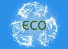 Eco tecken, förorening som är ekologisk Arkivfoton