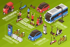 Eco Transport Isometric Infographics. Eco transport infographics with public transport electric bus car bicycles scooter segway gyro isometric icons vector Royalty Free Illustration