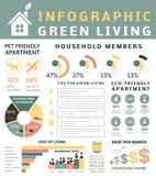 Eco-vänskapsmatch lägenhet, infographic grön uppehälle - Vektor Illustrationer
