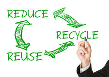 Eco or waste prevention concept - man drawing reduce - reuse - r. Man drawing reduce - reuse - recycle cycle on transparent display - eco or waste prevention stock images
