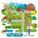 Ecolandbouwbedrijf Stock Afbeeldingen