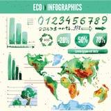 Ecología Infographic, ejemplo del vector, ejemplo de la acuarela stock de ilustración