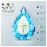 Ecologia del poligono di dimensione della goccia di acqua tre ed ambiente Infog illustrazione vettoriale