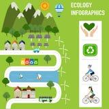 Ecologia infographic Fotografie Stock Libere da Diritti