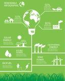 Ecologia rinnovabile Immagini Stock