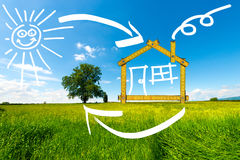 Ecologic House in the Countryside Royalty Free Stock Photos