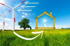 Ecologic hus - begrepp för vindenergi Arkivfoton