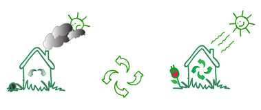 Ecological change Stock Image