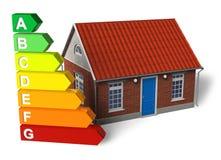 Ecological construction concept