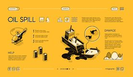 Ecological disaster in sea vector web banner vector illustration