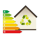 Ecological Energy Efficiency Classe. Graphic illustration of the Ecologically energy efficiency classes and Renewable Energy Stock Images