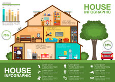 Ecological house cutaway infographic design Royalty Free Stock Photos
