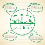 Ecological infographic template layout. Royalty Free Stock Images