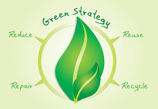 Ecological strategy Stock Photo