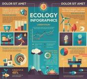 Ecologie - affiche, het malplaatje van de brochuredekking royalty-vrije illustratie