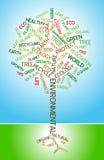 Ecologie - milieuaffiche vector illustratie