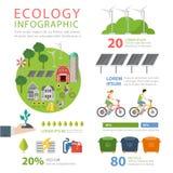 Ecologie vriendschappelijke vlakke infographics: ecovoedsel recycling royalty-vrije illustratie