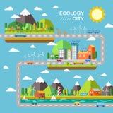 Ecology city scenery Royalty Free Stock Image