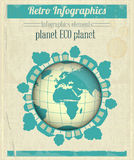 Eco Planet Concept Stock Photography