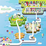Ecology concept flat design Stock Image
