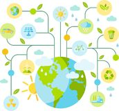 Ecology concept. Planet earth with buildings, transport and nature icons in flat style Stock Image