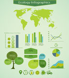 Ecology&Energy info diagram Royaltyfri Foto