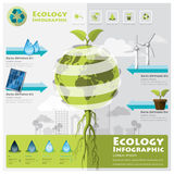 Ecology And Environment Infographic Element Royalty Free Stock Image