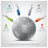 Ecology And Environment Infographic With Syringe The Four Elemen Royalty Free Stock Photos