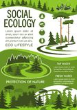 Nature resource conservation banner for eco design. Ecology and environment protection banner for nature resources and ecosystem conservation template. Eco green vector illustration