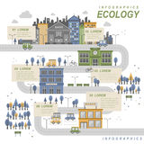 Ecology flat design. Lovely ecology flat design with eco-friendly town scenery Royalty Free Stock Photography
