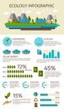 Ecology Flat Infographics Set Stock Image