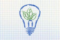 Ecology ideas & reneawable energy Royalty Free Stock Image
