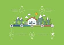 Ecology illustration infographic elements flat Royalty Free Stock Photo