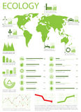 Ecology info graphic Stock Images
