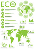 Ecology info graphics collection Stock Images