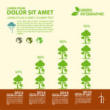 Ecology Infographic design template with graphic elements set illustration. Vector file in layers for easy editing. Royalty Free Stock Photos