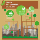 Ecology Infographic design template with graphic elements set illustration. Vector file in layers for easy editing. Stock Photography
