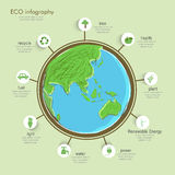 Ecology infographic elements with globe. Royalty Free Stock Photography