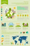 Ecology infographic set Royalty Free Stock Photography
