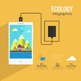 Ecology infographic template with smartphone. Stock Photography