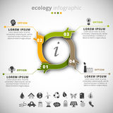 Ecology Infographic Stock Photo