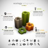 Ecology Infographic Stock Photos