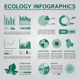 Ecology Infographics Collection, Green Graphic Royalty Free Stock Images