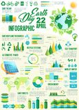 Ecology protection infographic of Earth Day design Stock Photography