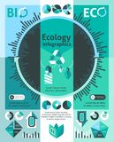 Ecology Infographics Set Royalty Free Stock Images