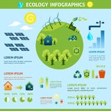 Ecology Infographics Set Stock Photography